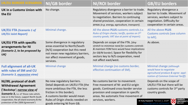 trade barriers regulation Trade barriers increase production costs, raise the cost foreign goods and services, reduce global economic growth and create trade wars.