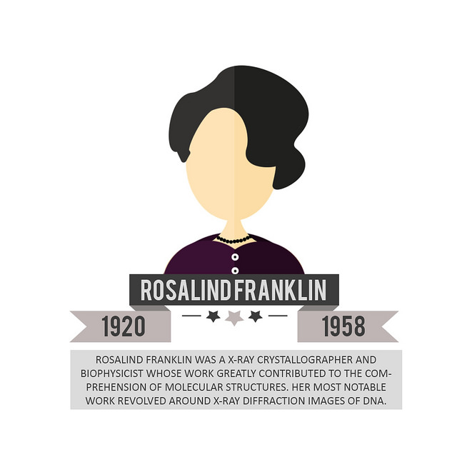 Rosalind Franklin still doesn't get the recognition she deserves for her DNA discovery